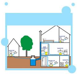 Био-очистка труб, септиков и бассейнов